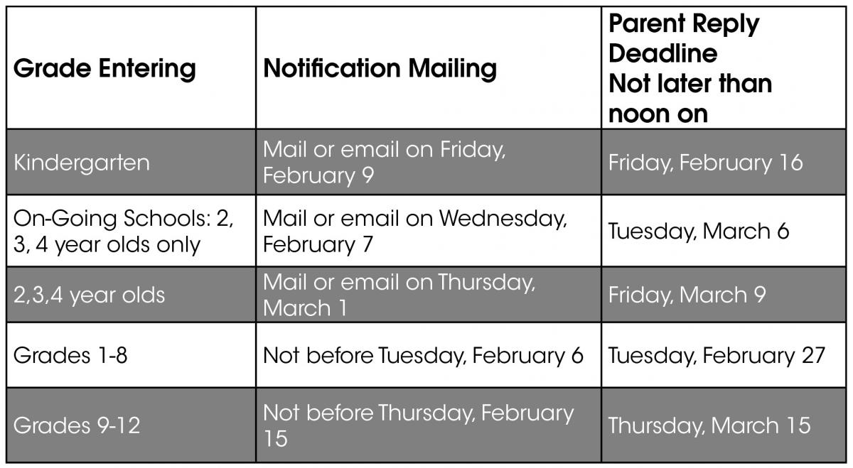 School Notification and Reply Dates 2017/18